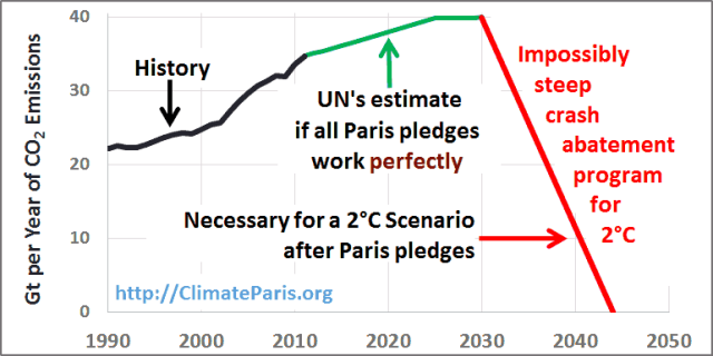 cop-21-paris-climate-conference-summit